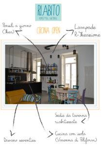 cucina open
